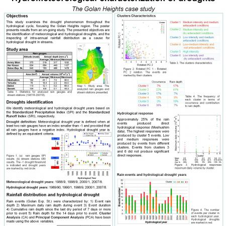 Hydrometeorological Characterization of Droughts