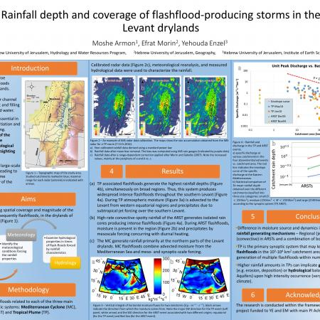Rainfall depth and coverage of flashflood-producing storms in the levant drylands
